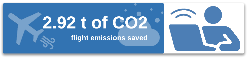 2.92 t CO2 flight emissions saved